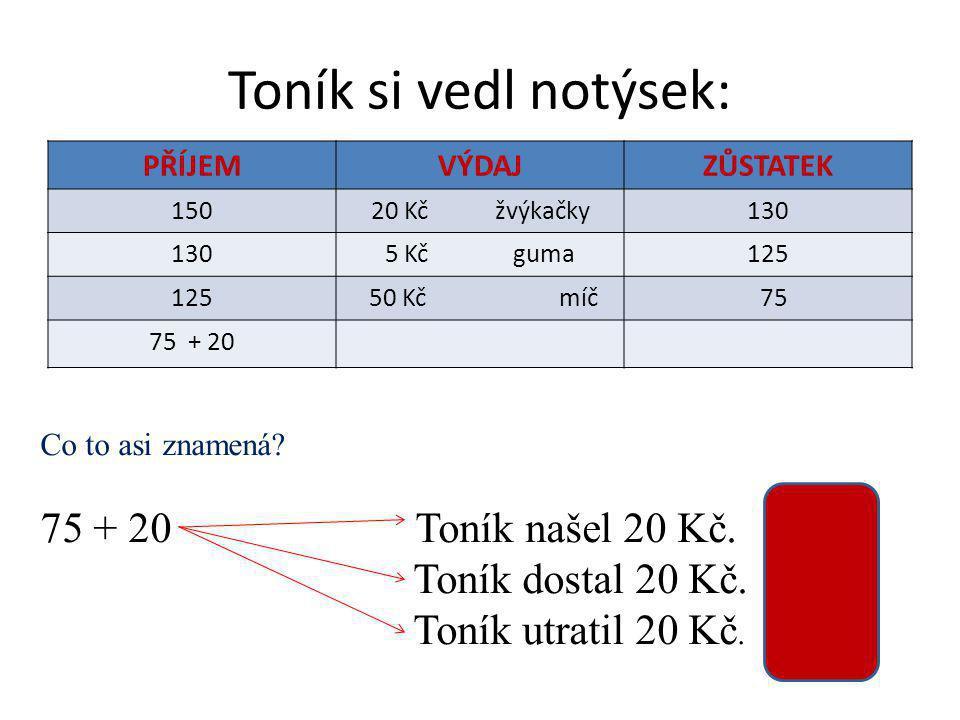 6.Vrátíme se k Toníkovi Toník dostal za září kapesné 100 Kč a dostal ještě 50 Kč od babičky.