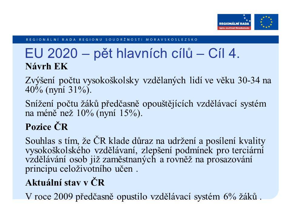 EU 2020 – pět hlavních cílů – Cíl 4.