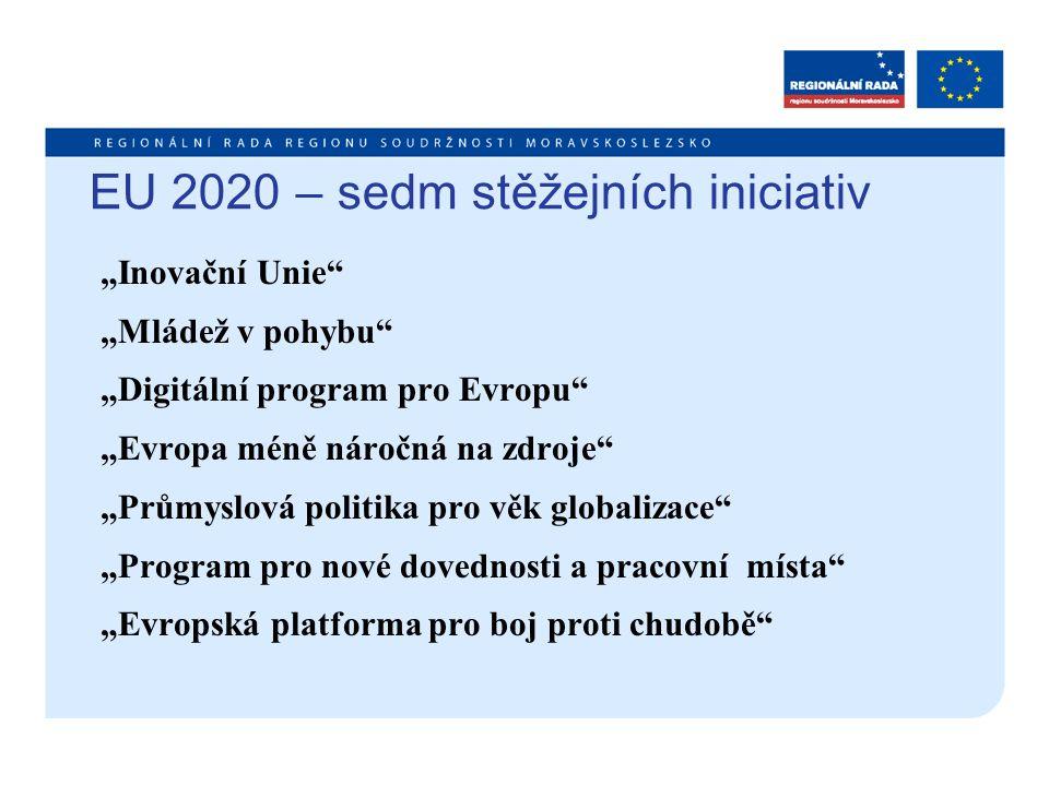 """EU 2020 – sedm stěžejních iniciativ """"Inovační Unie """"Mládež v pohybu """"Digitální program pro Evropu """"Evropa méně náročná na zdroje """"Průmyslová politika pro věk globalizace """"Program pro nové dovednosti a pracovní místa """"Evropská platforma pro boj proti chudobě"""