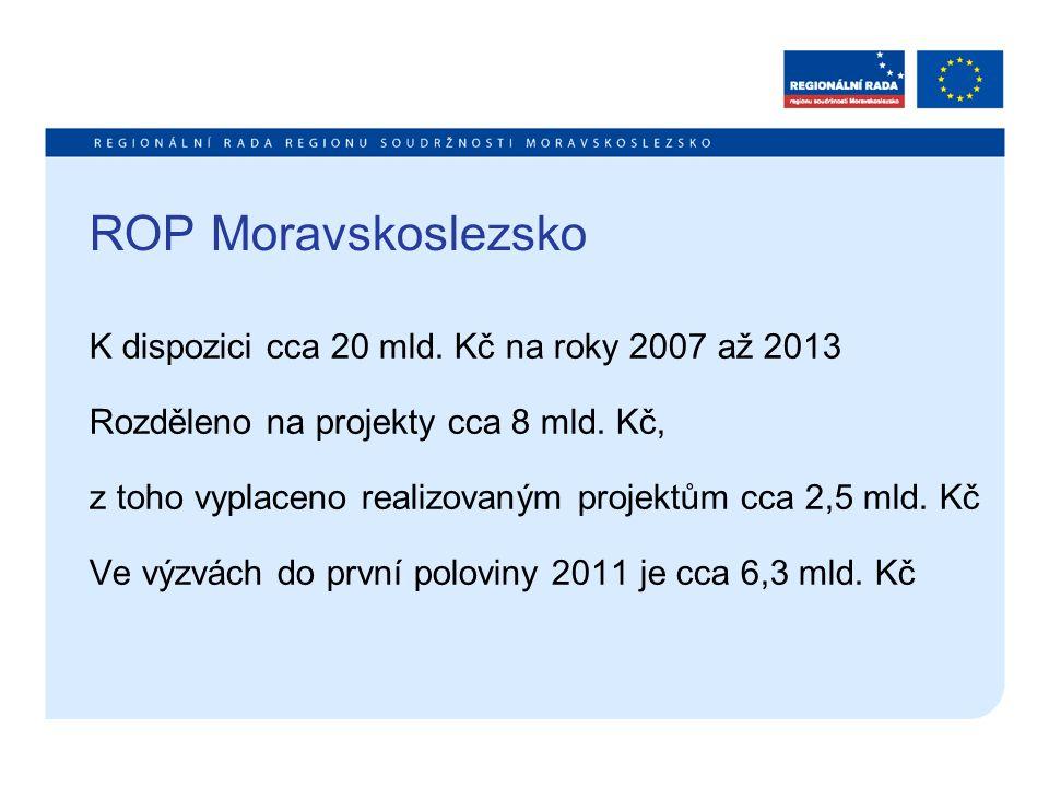 ROP Moravskoslezsko K dispozici cca 20 mld.