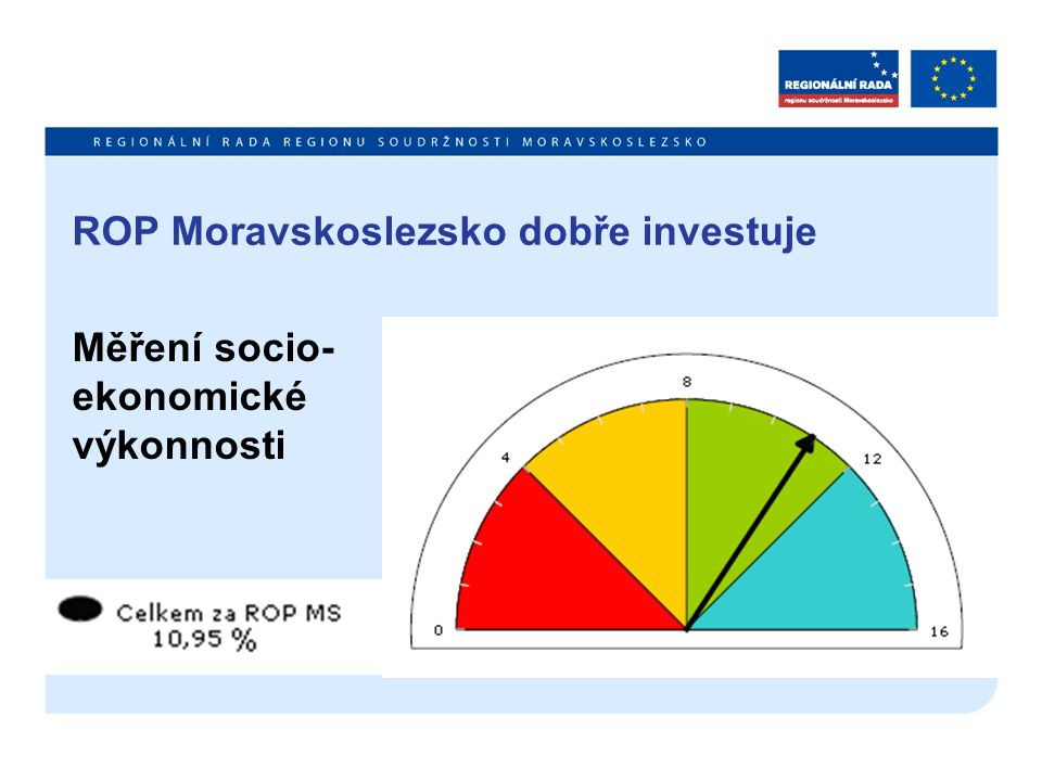 JESSICA - začínáme s 20M EUR 8.2.2010 byl založen Holdingový fond s kapitálem 20M EUR.