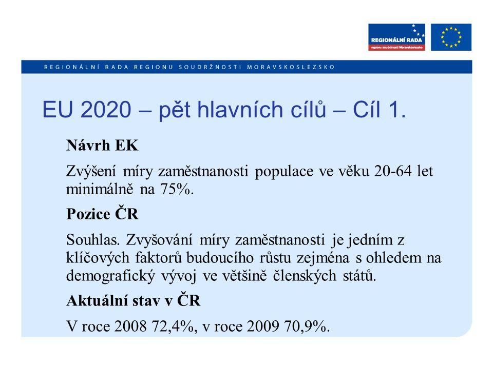 EU 2020 – pět hlavních cílů – Cíl 1.
