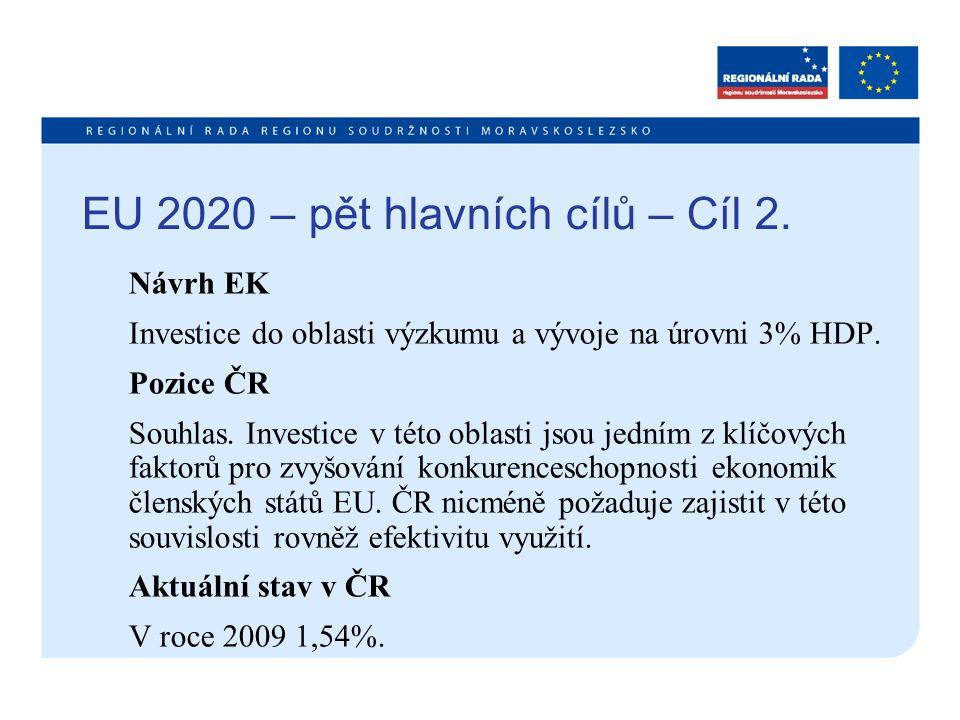EU 2020 – pět hlavních cílů – Cíl 3.