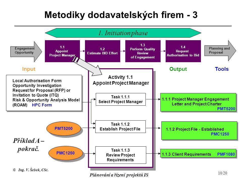 © Ing. V. Šebek, CSc. Plánování a řízení projektů IS 10/20 Metodiky dodavatelských firem - 3 1.1 Appoint Project Manager 1.2 Estimate BID Effort 1.3 P