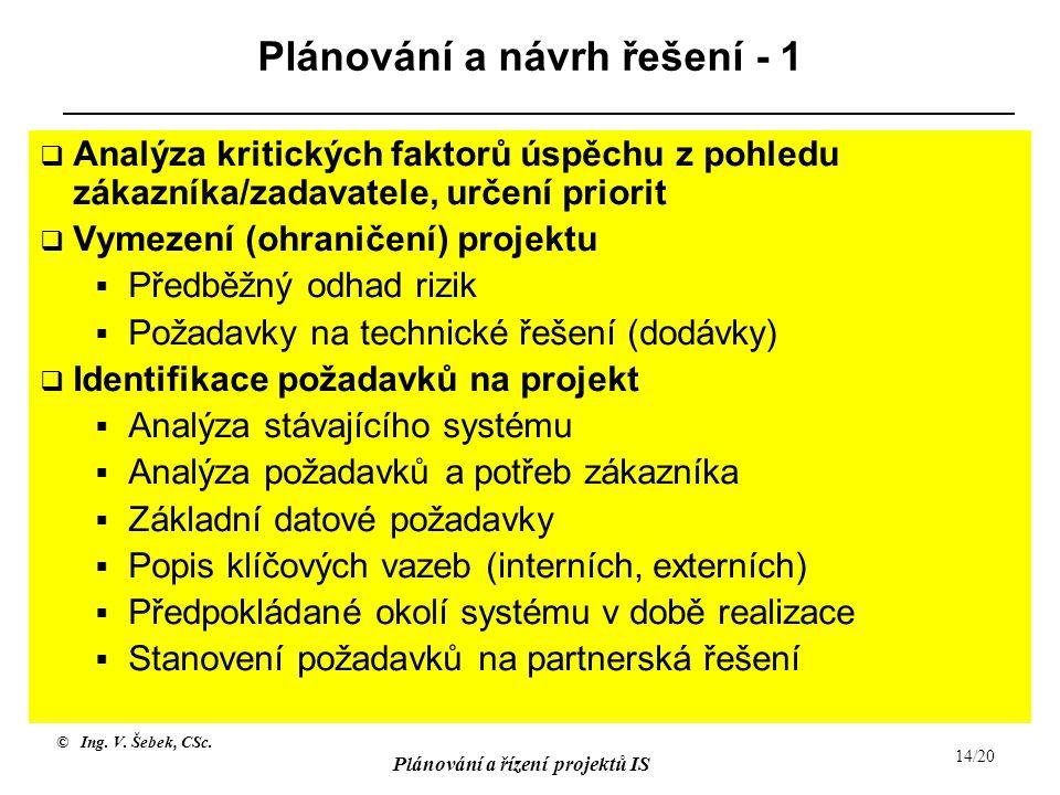 © Ing. V. Šebek, CSc. Plánování a řízení projektů IS 14/20 Plánování a návrh řešení - 1  Analýza kritických faktorů úspěchu z pohledu zákazníka/zadav