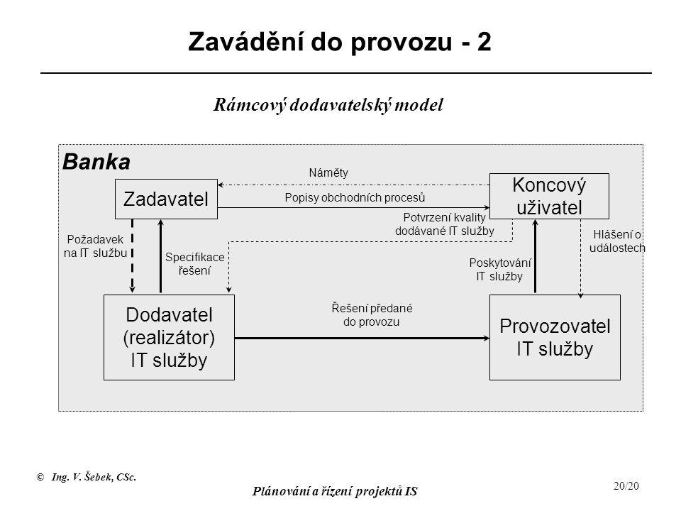 © Ing. V. Šebek, CSc. Plánování a řízení projektů IS 20/20 Zavádění do provozu - 2 Banka Zadavatel Koncový uživatel Dodavatel (realizátor) IT služby P