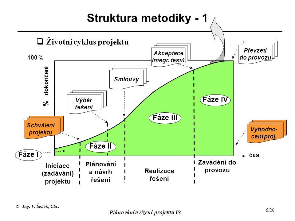 © Ing. V. Šebek, CSc. Plánování a řízení projektů IS 6/20 Struktura metodiky - 1 Iniciace (zadávání) projektu Plánování a návrh řešení Realizace řešen
