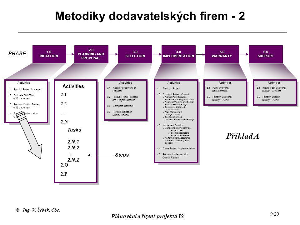 © Ing. V. Šebek, CSc. Plánování a řízení projektů IS 9/20 Metodiky dodavatelských firem - 2 Activities 3.1 Reach Agreement on Proposal 3.2 Produce Fin