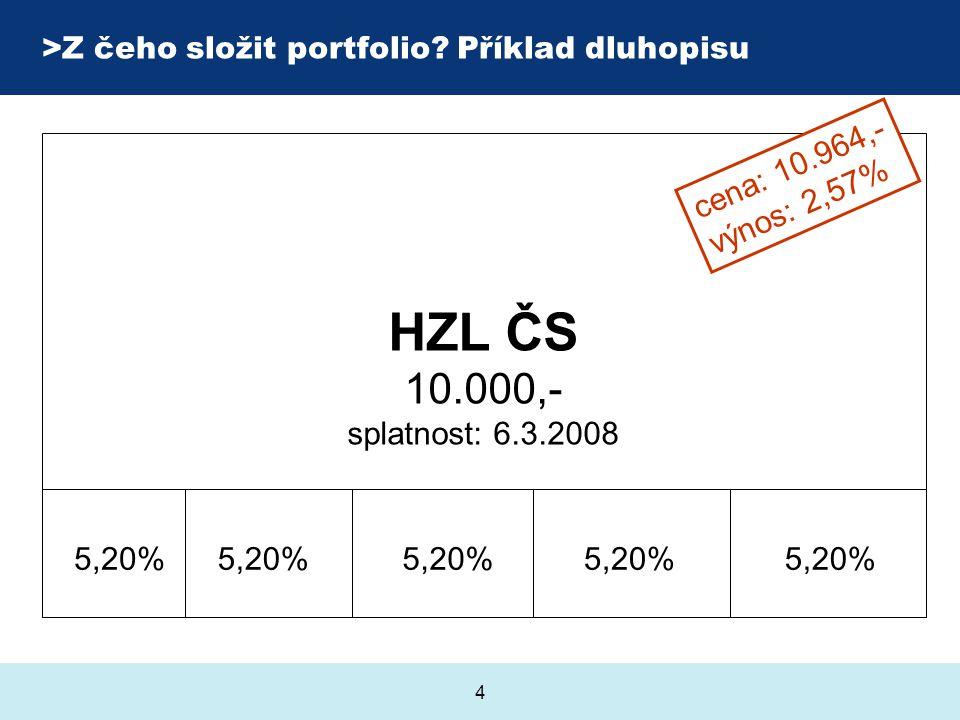 4 >Z čeho složit portfolio? Příklad dluhopisu HZL ČS 10.000,- splatnost: 6.3.2008 5,20% cena: 10.964,- výnos: 2,57%