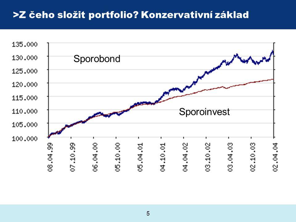 5 >Z čeho složit portfolio? Konzervativní základ Sporobond Sporoinvest
