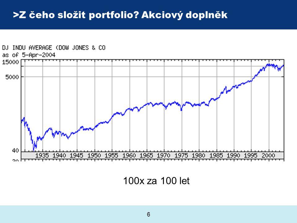 6 >Z čeho složit portfolio? Akciový doplněk 100x za 100 let