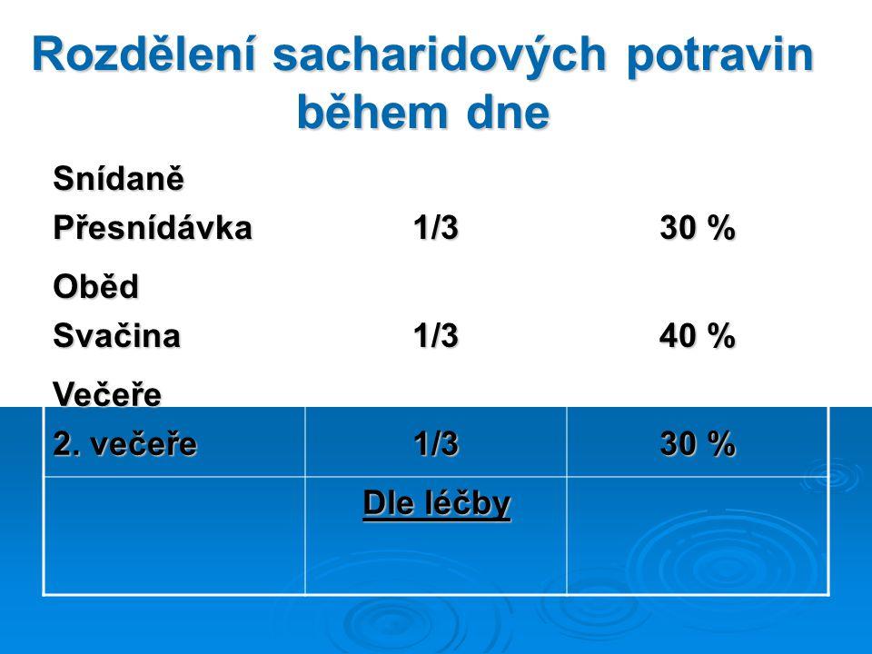Rozdělení sacharidových potravin během dne SnídaněPřesnídávka1/3 30 % ObědSvačina1/3 40 % Večeře 2.