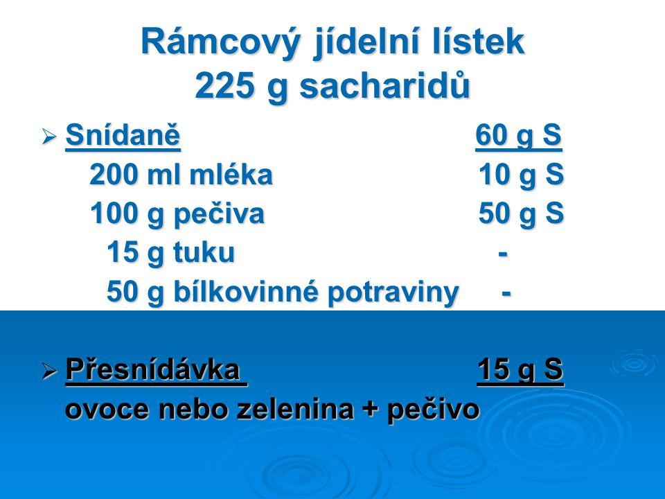 Rámcový jídelní lístek 225 g sacharidů  Snídaně 60 g S 200 ml mléka 10 g S 200 ml mléka 10 g S 100 g pečiva 50 g S 100 g pečiva 50 g S 15 g tuku - 15