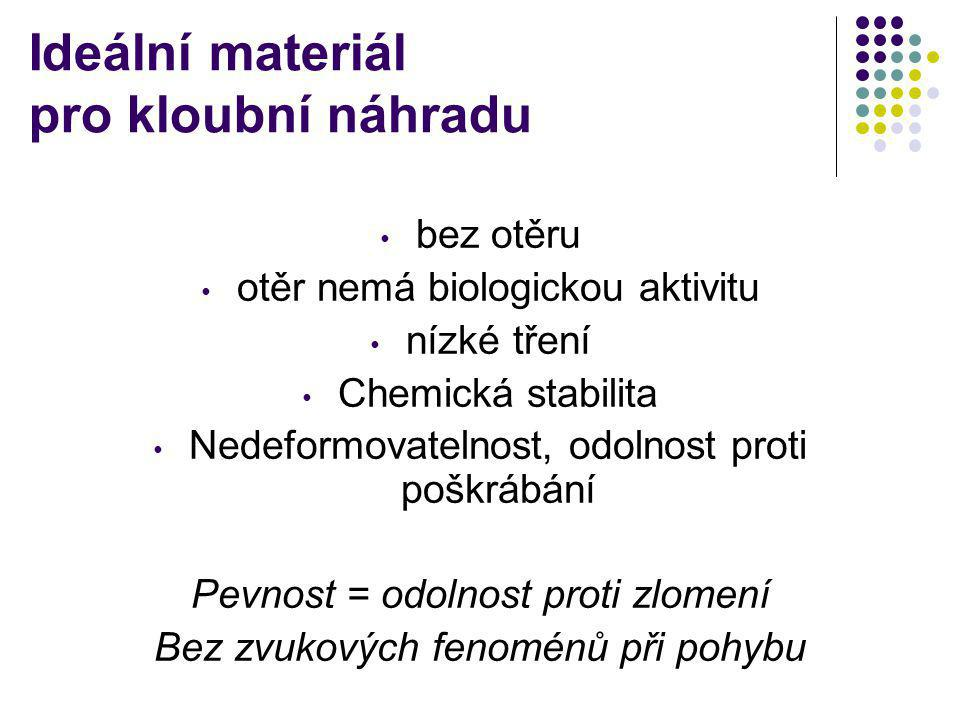 Ideální materiál pro kloubní náhradu bez otěru otěr nemá biologickou aktivitu nízké tření Chemická stabilita Nedeformovatelnost, odolnost proti poškrá