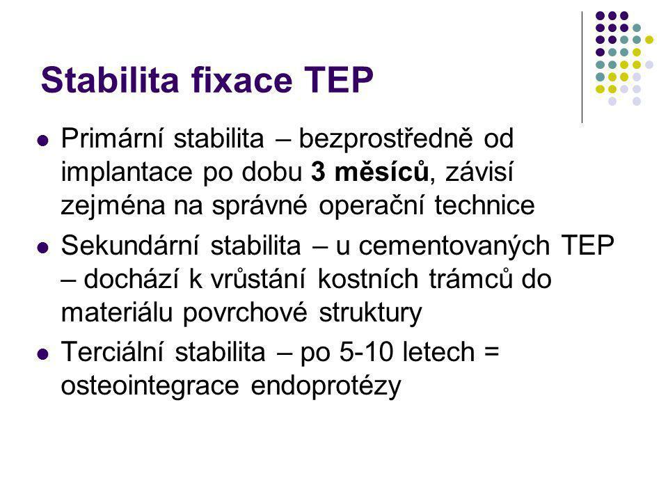 Stabilita fixace TEP Primární stabilita – bezprostředně od implantace po dobu 3 měsíců, závisí zejména na správné operační technice Sekundární stabili