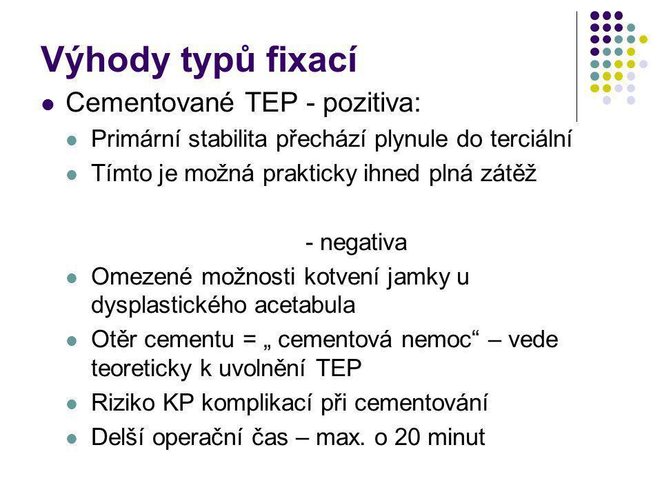 Výhody typů fixací Cementované TEP - pozitiva: Primární stabilita přechází plynule do terciální Tímto je možná prakticky ihned plná zátěž - negativa O