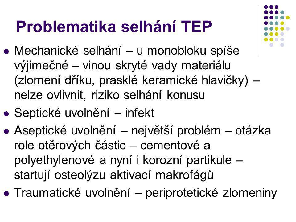 Problematika selhání TEP Mechanické selhání – u monobloku spíše výjimečné – vinou skryté vady materiálu (zlomení dříku, prasklé keramické hlavičky) –