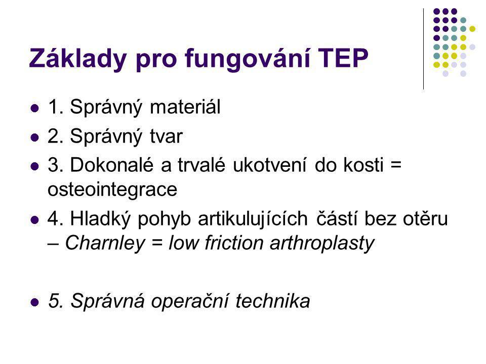 Základy pro fungování TEP 1. Správný materiál 2. Správný tvar 3. Dokonalé a trvalé ukotvení do kosti = osteointegrace 4. Hladký pohyb artikulujících č