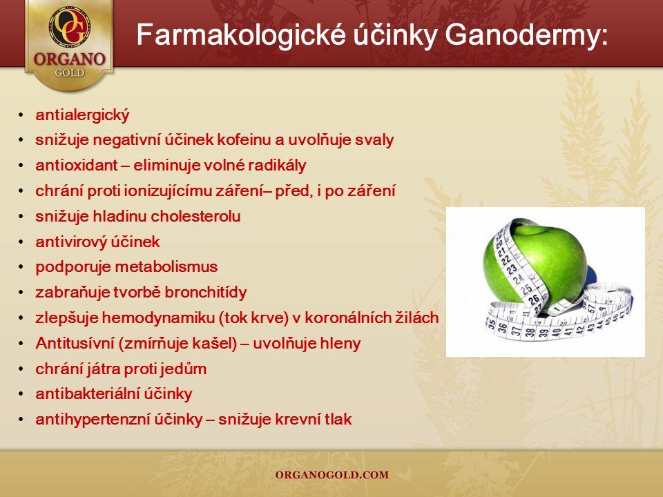 Farmakologické účinky Ganodermy: antialergický snižuje negativní účinek kofeinu a uvolňuje svaly antioxidant – eliminuje volné radikály chrání proti ionizujícímu záření– před, i po záření snižuje hladinu cholesterolu antivirový účinek podporuje metabolismus zabraňuje tvorbě bronchitídy zlepšuje hemodynamiku (tok krve) v koronálních žilách Antitusívní (zmírňuje kašel) – uvolňuje hleny chrání játra proti jedům antibakteriální účinky antihypertenzní účinky – snižuje krevní tlak