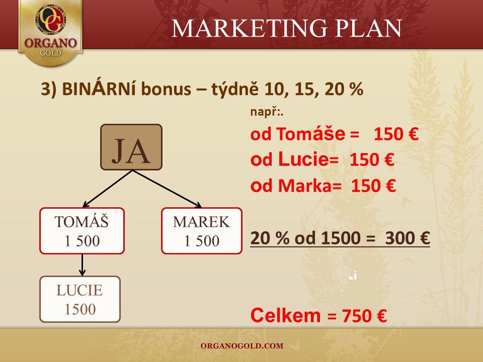 ! 3) BIN Á RN í bonus – týdně 10, 15, 20 % JA TOMÁŠ 1 500 MAREK 1 500 LUCIE 1500 např:.