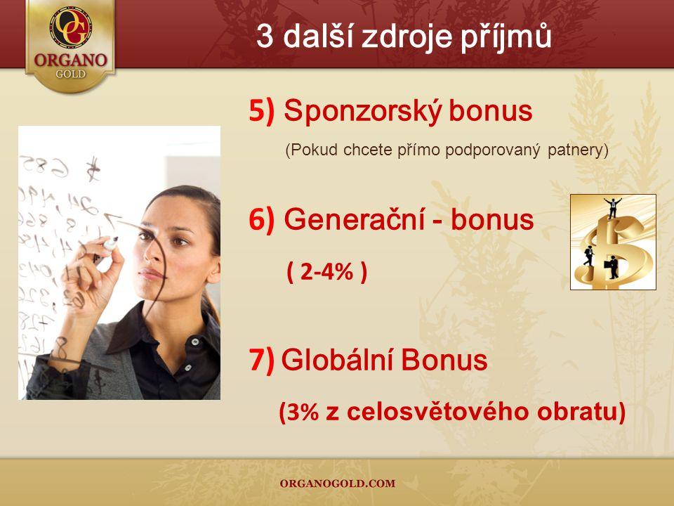 5) Sponzorský bonus (Pokud chcete přímo podporovaný patnery) 6) Generační - bonus ( 2-4% ) 7) Globální Bonus (3% z celosvětového obratu ) 3 další zdroje příjmů