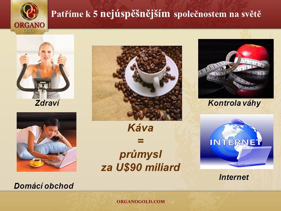 Jen jedna otázka : Znáte více než 2 lidi, kteří pijí kávu, čaj, kakao nebo čokoládu a potřebují peníze?