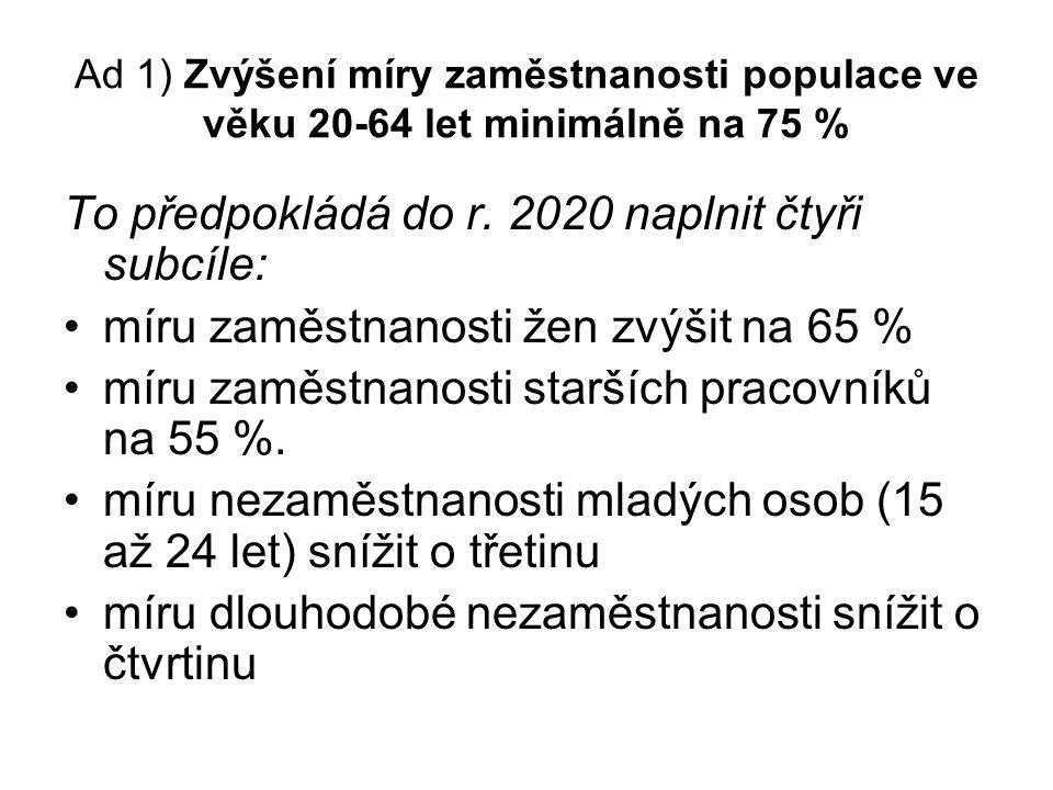 Ad 1) Zvýšení míry zaměstnanosti populace ve věku 20-64 let minimálně na 75 % To předpokládá do r.