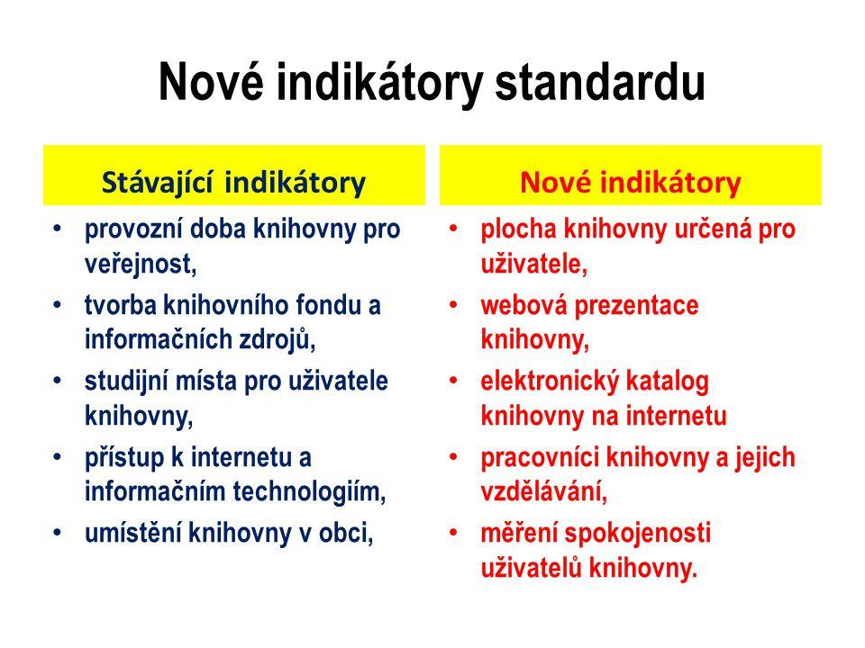 Nové indikátory standardu Stávající indikátory provozní doba knihovny pro veřejnost, tvorba knihovního fondu a informačních zdrojů, studijní místa pro