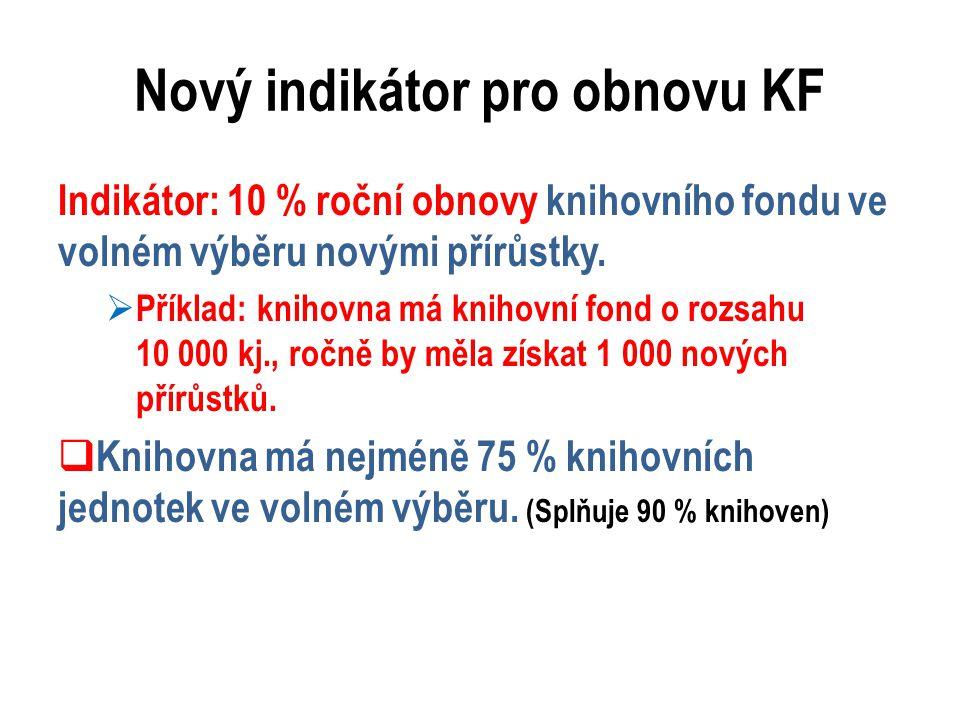 Nový indikátor pro obnovu KF Indikátor: 10 % roční obnovy knihovního fondu ve volném výběru novými přírůstky.  Příklad: knihovna má knihovní fond o r
