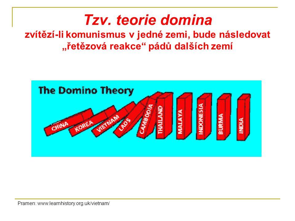 """Tzv. teorie domina zvítězí-li komunismus v jedné zemi, bude následovat """"řetězová reakce"""" pádů dalších zemí Pramen: www.learnhistory.org.uk/vietnam/"""