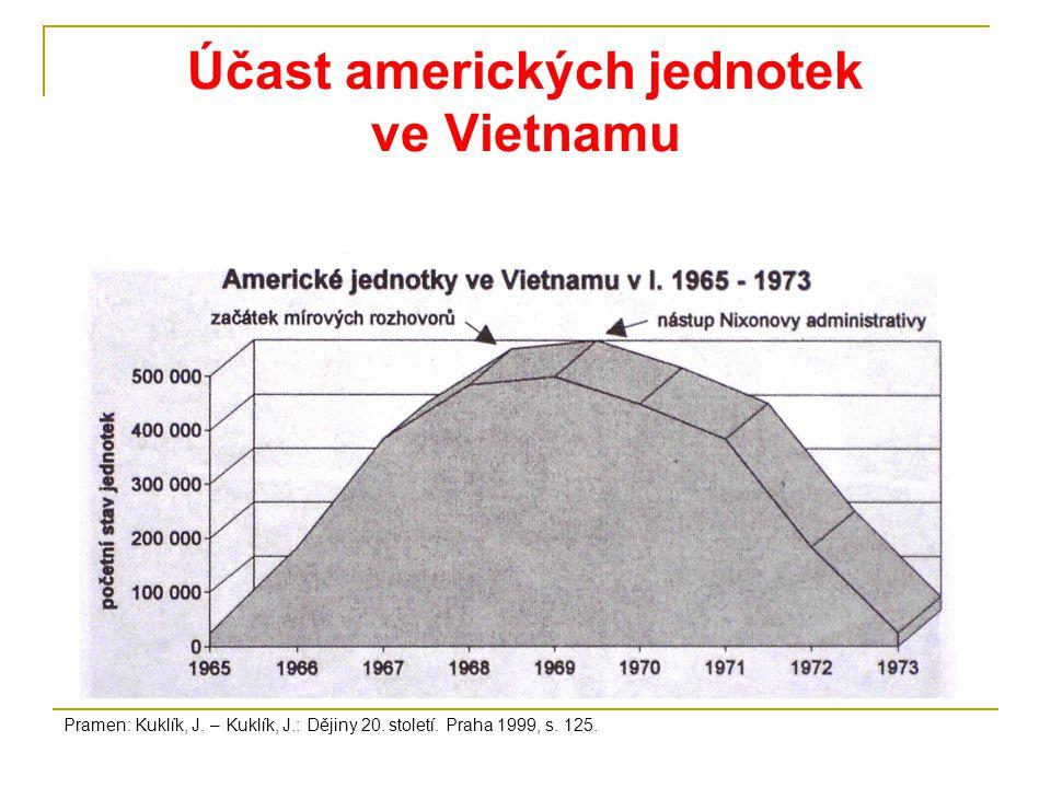 Účast amerických jednotek ve Vietnamu Pramen: Kuklík, J.