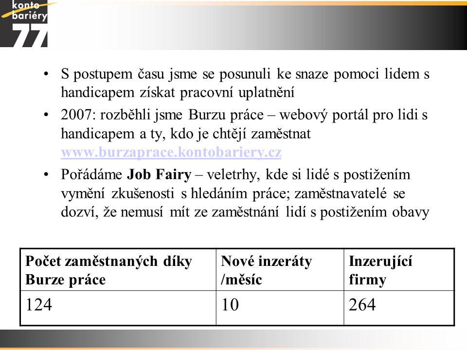 S postupem času jsme se posunuli ke snaze pomoci lidem s handicapem získat pracovní uplatnění 2007: rozběhli jsme Burzu práce – webový portál pro lidi
