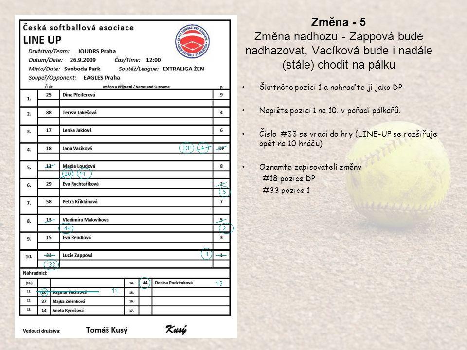 Změna - 4 Denisa Podzimková nastupuje za Vladimíru Malovíkovou a to na pozici 2 - catcher Zakroužkujte náhradníka #44 a napište k němu číslo #13 Škrtn