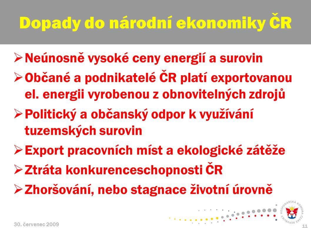 30. červenec 2009 11  Neúnosně vysoké ceny energií a surovin  Občané a podnikatelé ČR platí exportovanou el. energii vyrobenou z obnovitelných zdroj