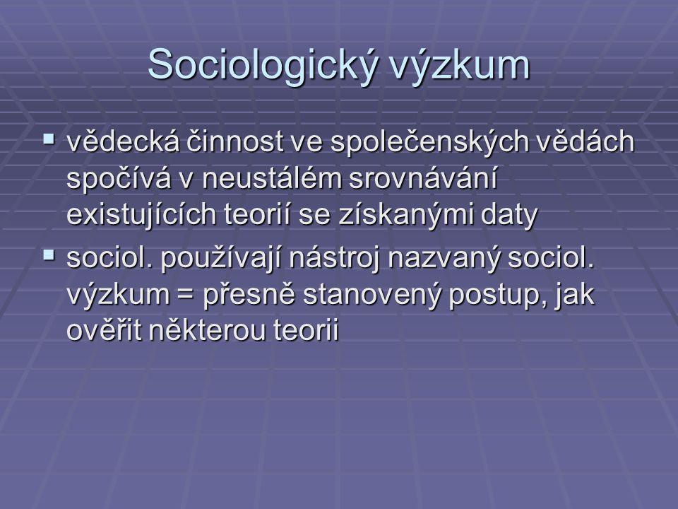 Sociologický výzkum  vědecká činnost ve společenských vědách spočívá v neustálém srovnávání existujících teorií se získanými daty  sociol. používají
