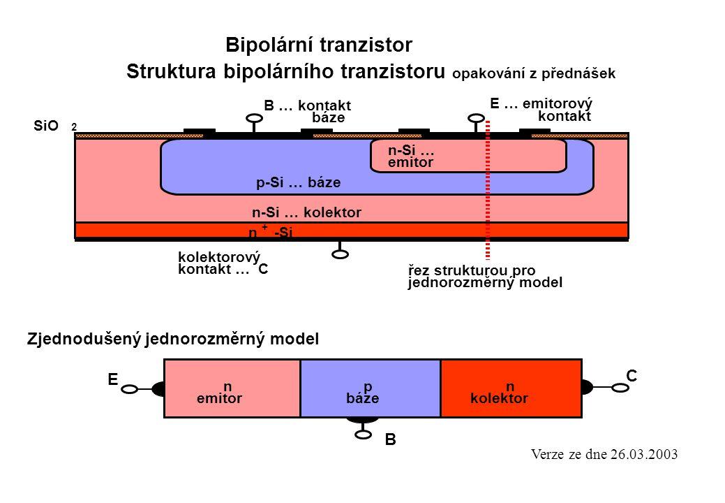 Bipolární tranzistor n-Si … emitor p-Si … báze n-Si … kolektor n + -Si E … emitorový kontakt B … kontakt báze kolektorový kontakt … C SiO 2 řez strukturou pro jednorozměrný model Zjednodušený jednorozměrný model n emitor p báze n kolektor E C B Struktura bipolárního tranzistoru opakování z přednášek Verze ze dne 26.03.2003