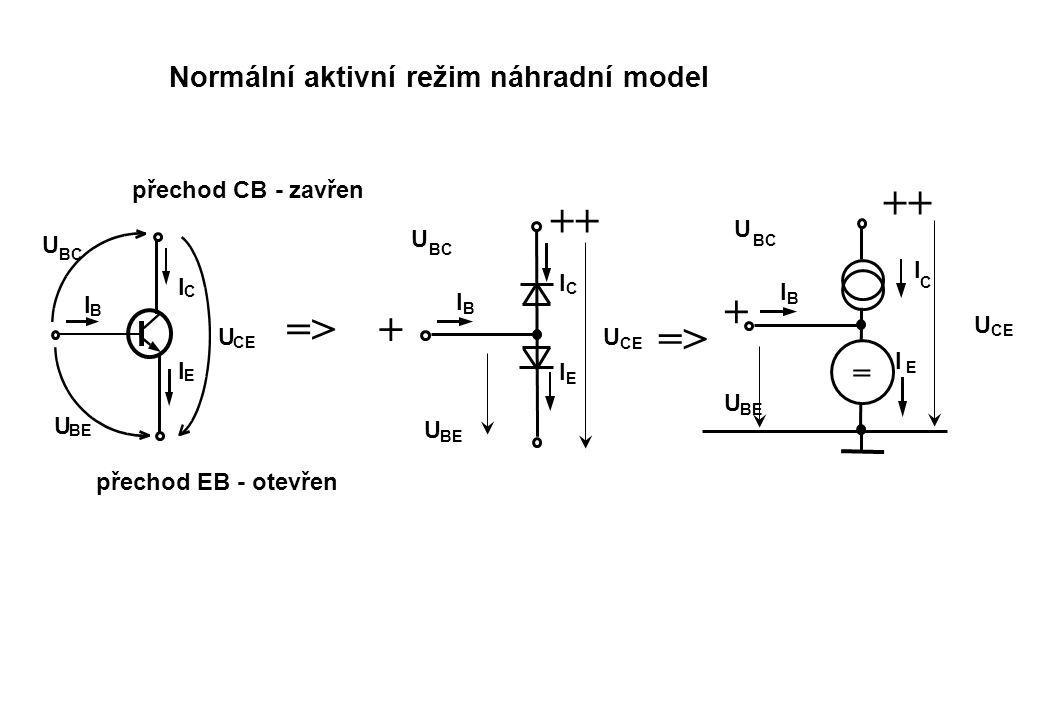 U BE U BC U CE I C I E I B Normální aktivní režim náhradní model U CE přechod CB - zavřen =>=> U BE U BC I C I E I B ++ + přechod EB - otevřen =>=> U