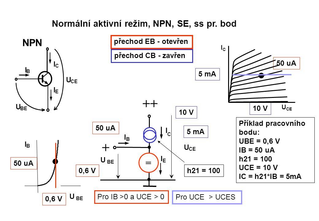 + U BE U CE I C I E I B Normální aktivní režim, NPN, SE, ss pr. bod přechod CB - zavřen přechod EB - otevřen U BE U CE ++ I C I E I B 0,6 V 50 uA 5 mA