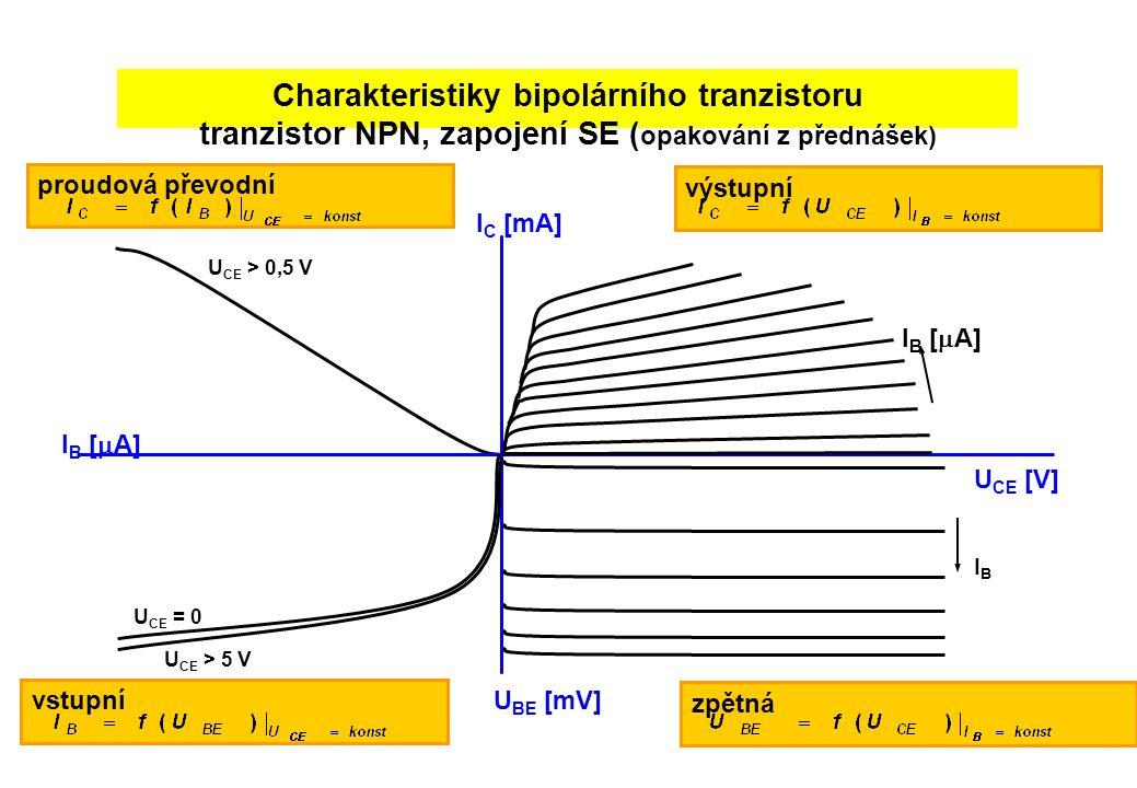 Charakteristiky bipolárního tranzistoru tranzistor NPN, zapojení SE ( opakování z přednášek) výstupní proudová převodní zpětná vstupní U CE > 0,5 V I B [  A] IBIB U BE [mV] U CE = 0 U CE > 5 V U CE [V] I C [mA] I B [  A]