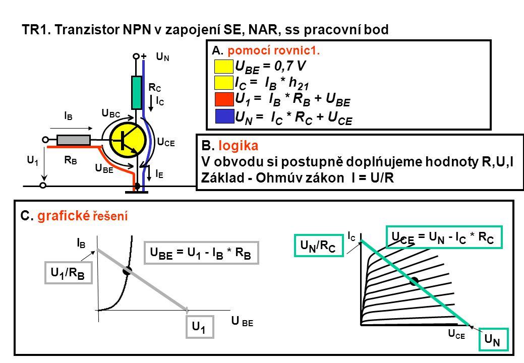 TR1. Tranzistor NPN v zapojení SE, NAR, ss pracovní bod + U N R C R B I C I E I B U BE U BC U CE U1U1 U BE I B C. grafické řešení U CE ICIC U BE = U 1