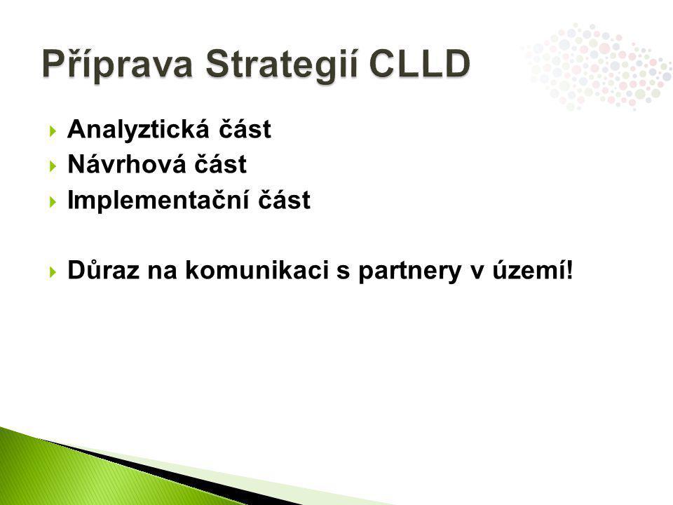  Přímé zapojení CLLD (vyhlašování výzev přes MAS): ◦ PRV – Program rozvoje venkova ◦ IROP – Integrovaný regionální operační program ◦ OP Zaměstnanost  Nepřímé zapojení CLLD (animace území, individuální projekty MAS): ◦ OP Podnikání a inovace pro konkurenceschopnost ◦ OP Výzkum, vývoj a vzdělávání ◦ OP Životní prostředí