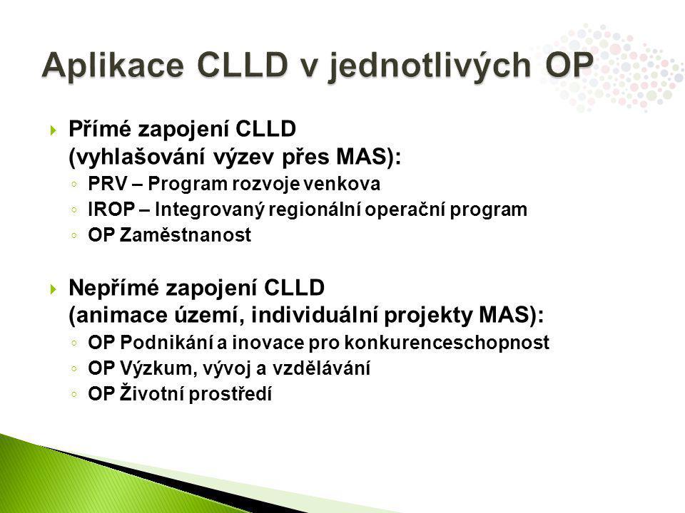  Dokončit pracovní návrh SCLLD a zveřejnit jej na stránkách pracovní skupiny pro udržitelný rozvoj ◦ http://www.mmr.cz/cs/Microsites/PSUR/Vyzva-c-2/MAS http://www.mmr.cz/cs/Microsites/PSUR/Vyzva-c-2/MAS ◦ Do 31.