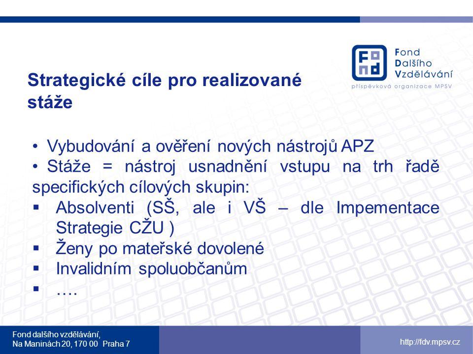 Fond dalšího vzdělávání, Na Maninách 20, 170 00 Praha 7 http://fdv.mpsv.cz Budování kvalifikace na trhu práce pomocí získávání praktických zkušeností ??.