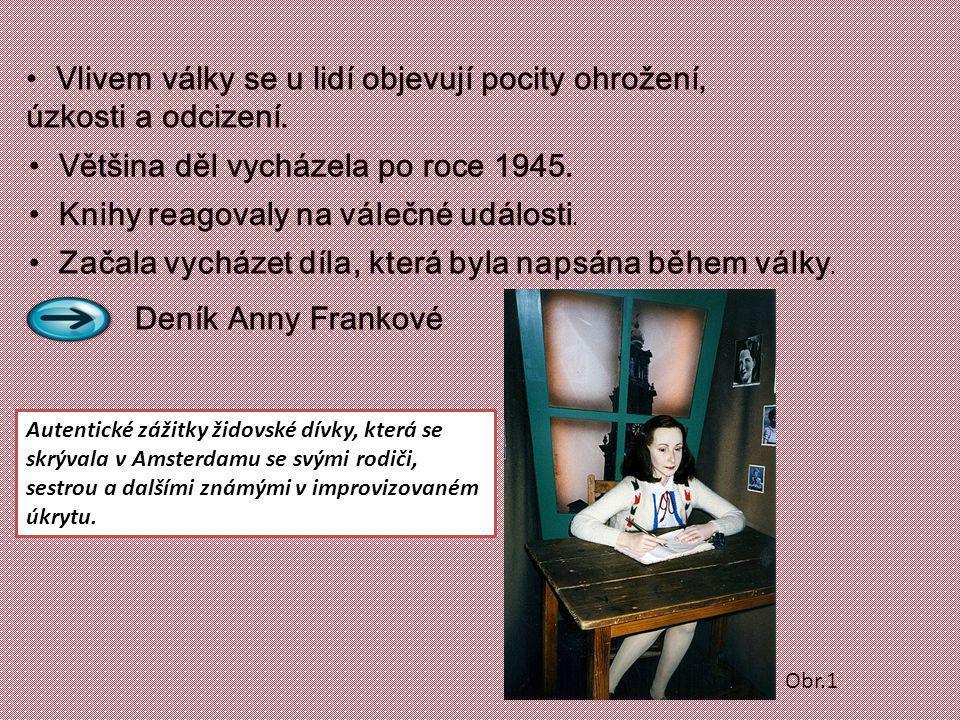 Ztracený deník sovětské školačky Niny Lugovské Clařina válka – Clara Krammerová Deník Otty Wolfa Deníkové záznamy židovského chlapce Otty Wolfa, který se se svou rodinou téměř po celou dobu války skrýval před transporty u obce Tršice u Olomouce, jsou vybrány ze stejnojmenné knihy vydané nakladatelstvím Sefer a Nadací Terezínská iniciativa v roce 1997.