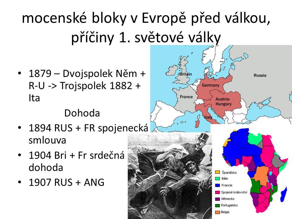 mocenské bloky v Evropě před válkou, příčiny 1. světové války 1879 – Dvojspolek Něm + R-U -> Trojspolek 1882 + Ita Dohoda 1894 RUS + FR spojenecká sml