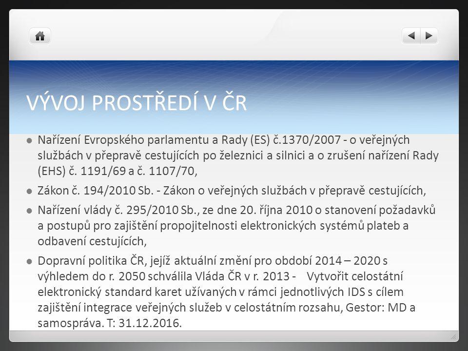 VÝVOJ PROSTŘEDÍ V ČR Nařízení Evropského parlamentu a Rady (ES) č.1370/2007 - o veřejných službách v přepravě cestujících po železnici a silnici a o z