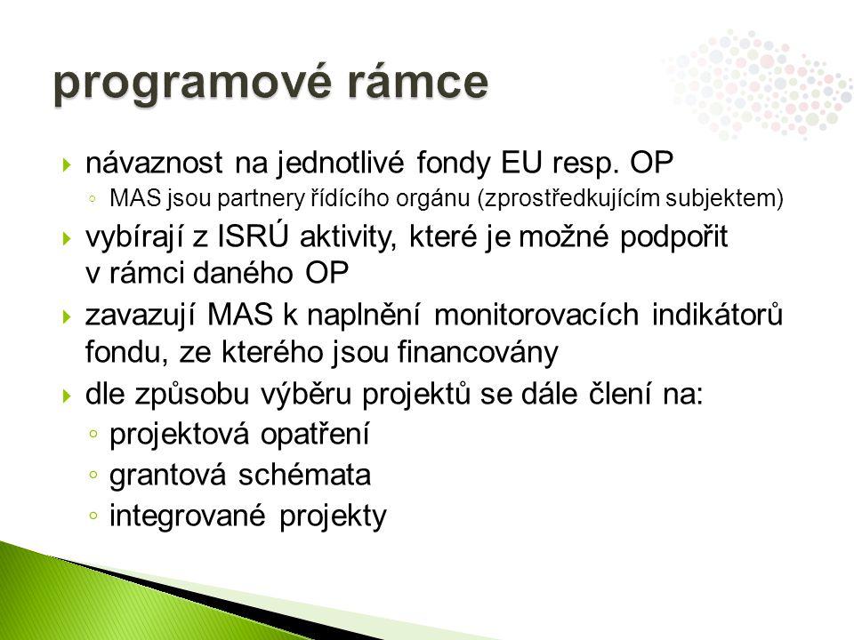  návaznost na jednotlivé fondy EU resp.
