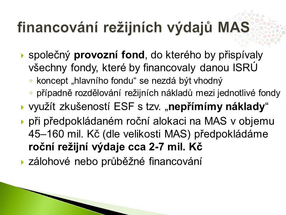 """ společný provozní fond, do kterého by přispívaly všechny fondy, které by financovaly danou ISRÚ ◦ koncept """"hlavního fondu se nezdá být vhodný ◦ případně rozdělování režijních nákladů mezi jednotlivé fondy  využít zkušeností ESF s tzv."""