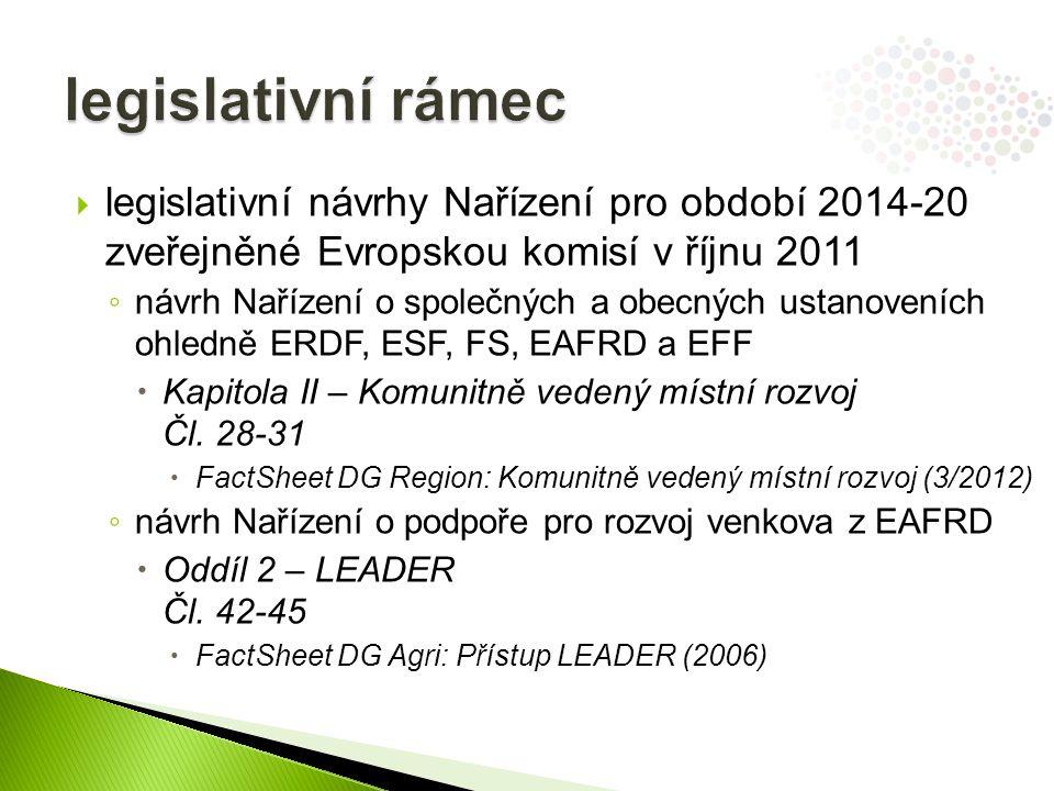 legislativní návrhy Nařízení pro období 2014-20 zveřejněné Evropskou komisí v říjnu 2011 ◦ návrh Nařízení o společných a obecných ustanoveních ohledně ERDF, ESF, FS, EAFRD a EFF  Kapitola II – Komunitně vedený místní rozvoj Čl.