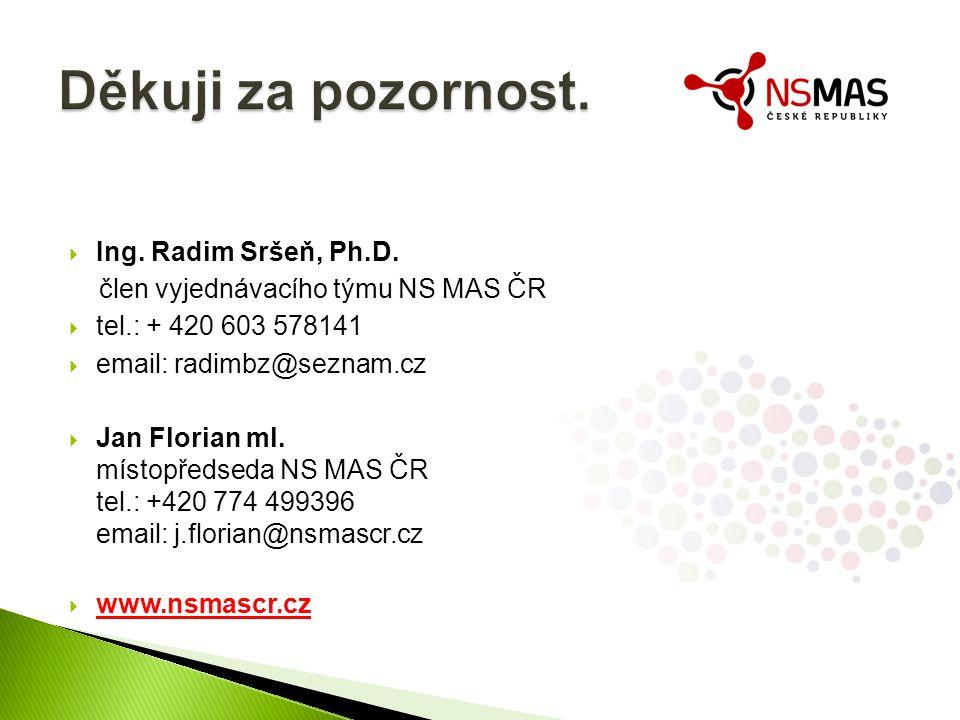  Ing.Radim Sršeň, Ph.D.
